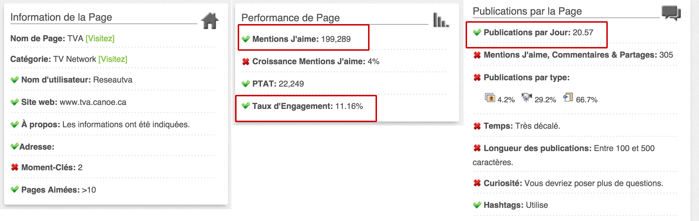 nb abonnes publications engagement