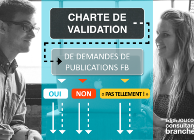 CADEAU ! FLOWCHART CHARTE DE VALIDATION de demandes de publications Facebook | Edith Jolicoeur, consultante branchée