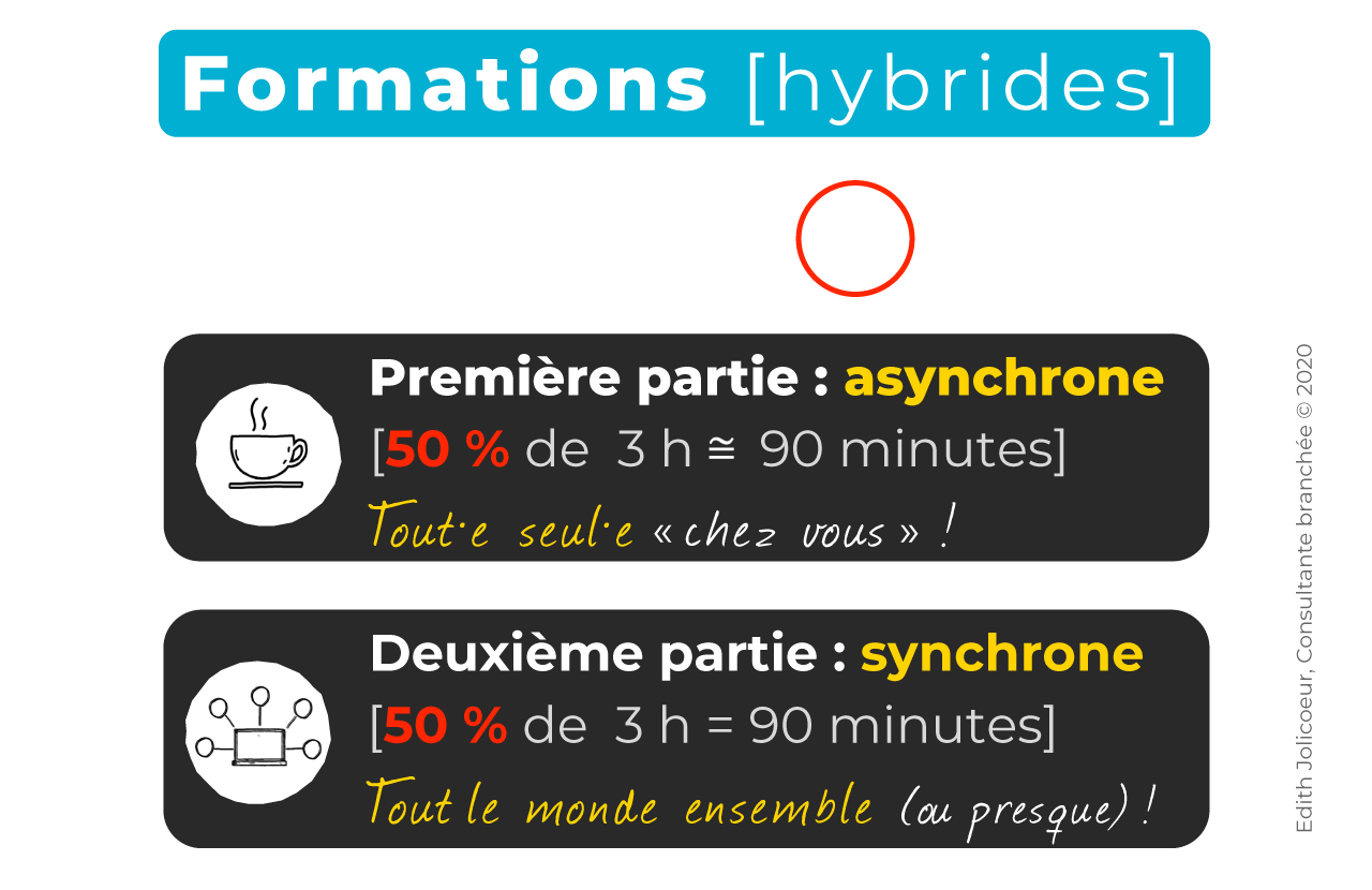 Teaser Lancement Formations Hybrides Edith Jolicoeur, consultante branchée - formations hybrides